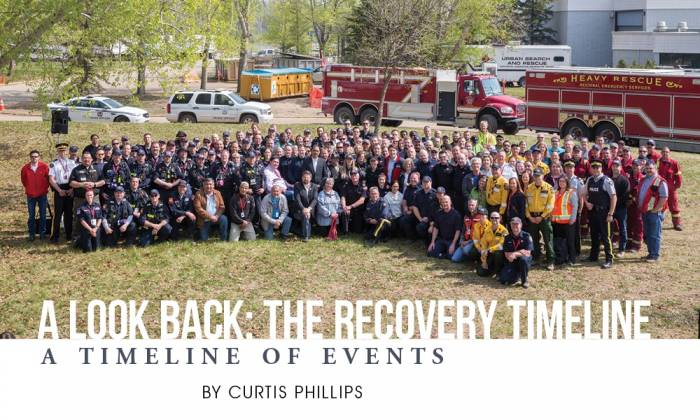 A Look Back: The Recovery Timeline